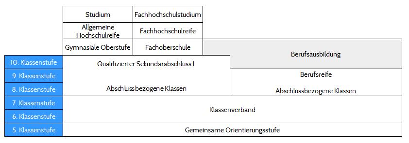 tb_abschluesse