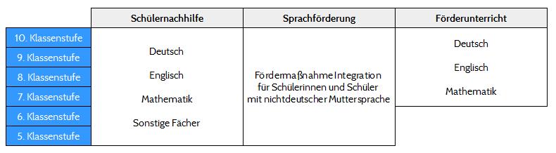 tb_foerderkonzept