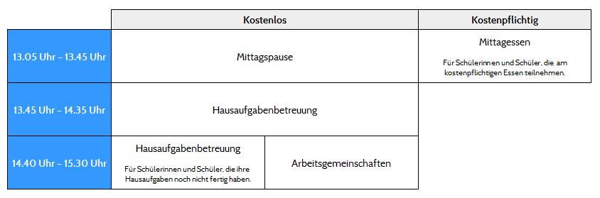 tb_ganztagsschule
