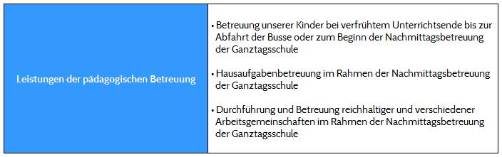 tb_paedagogische_betreuung