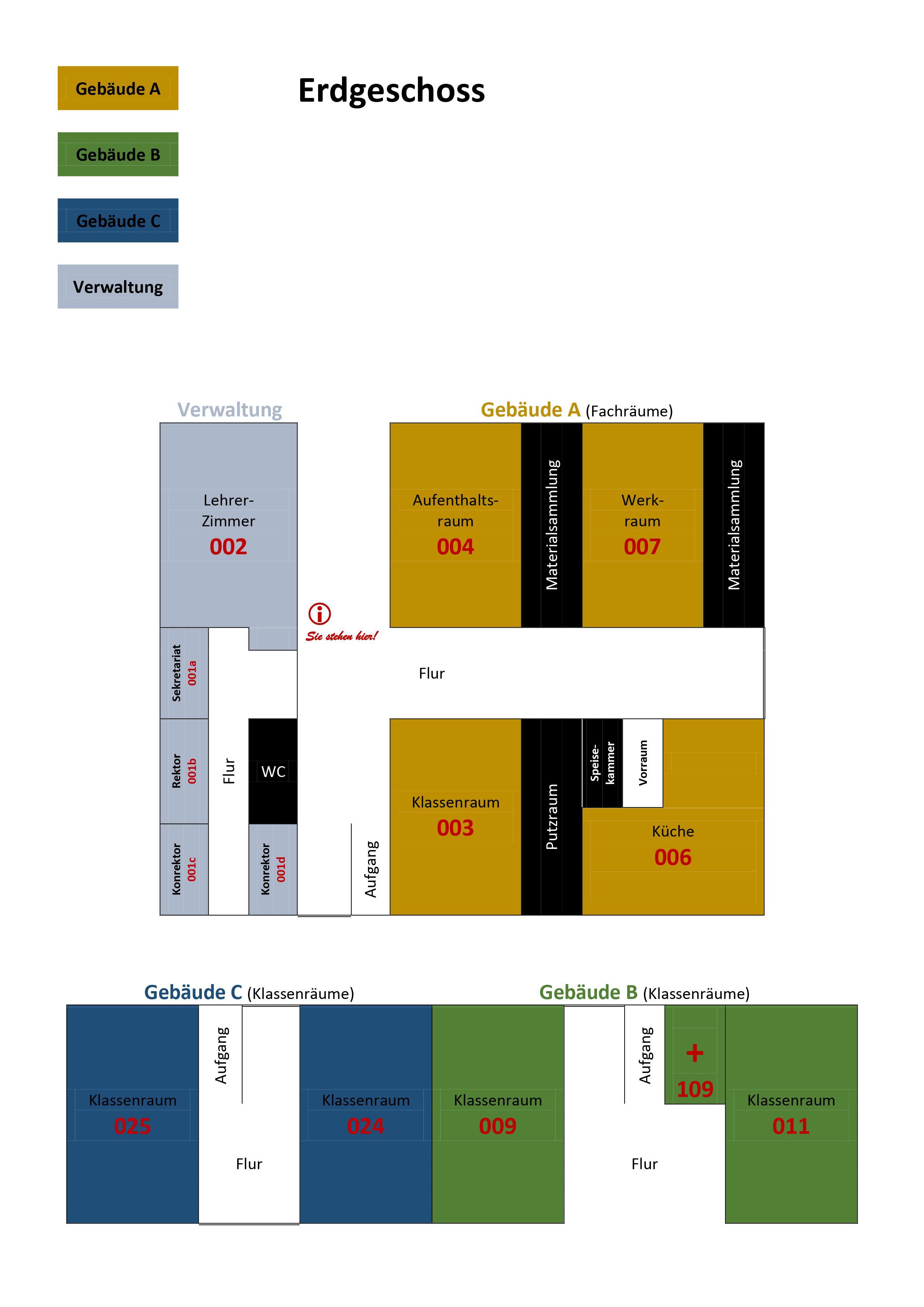 Raumplan; Erdgeschoss