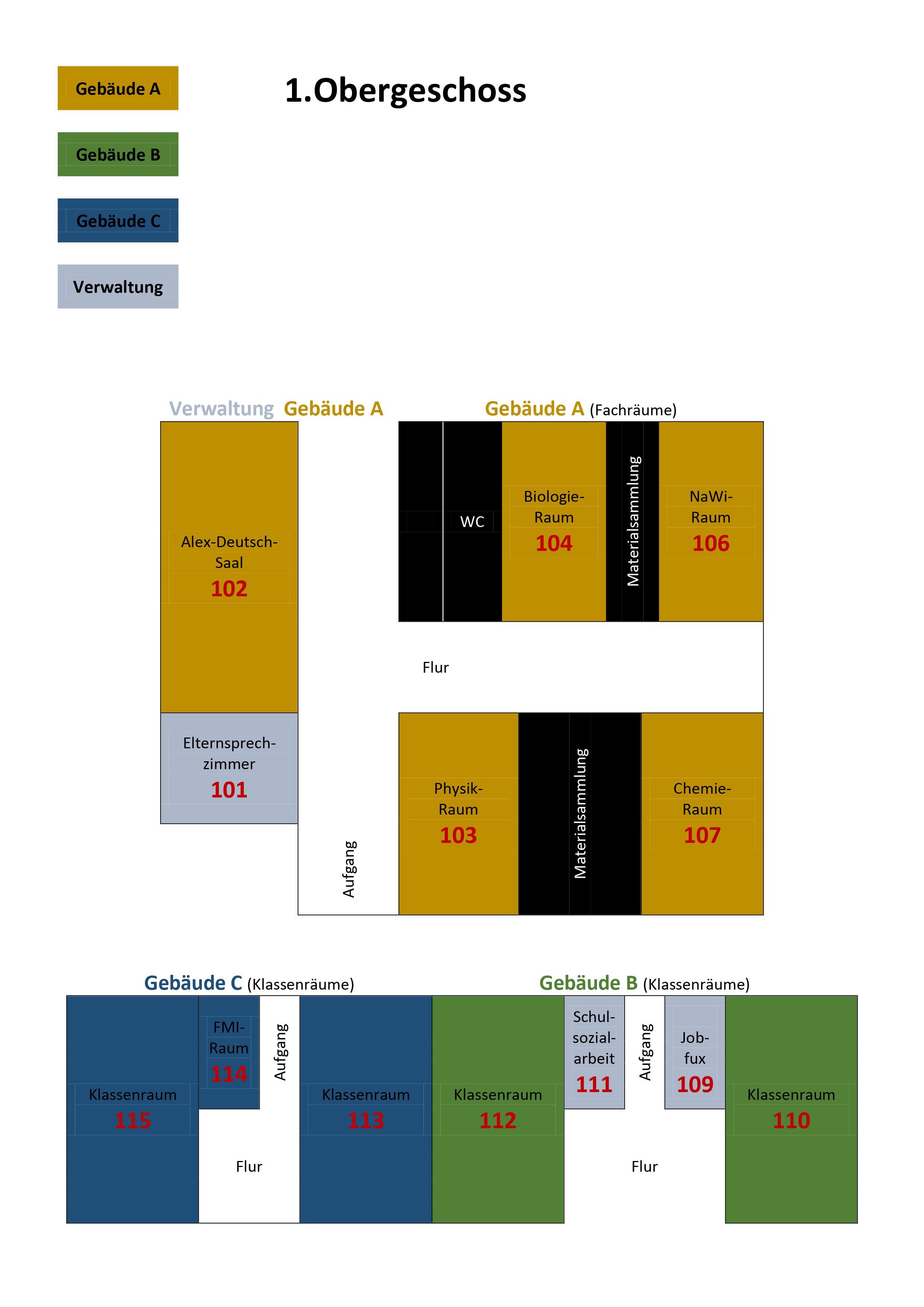 Raumplan; Zweites Obergeschoss
